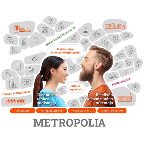 Metropolia Avoimet Työpaikat
